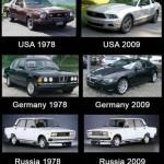 Evoluţia maşinilor în diferite ţări :)