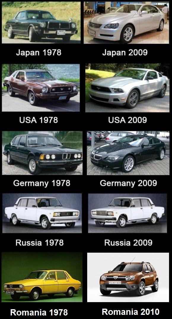 masinile in recut si viitor