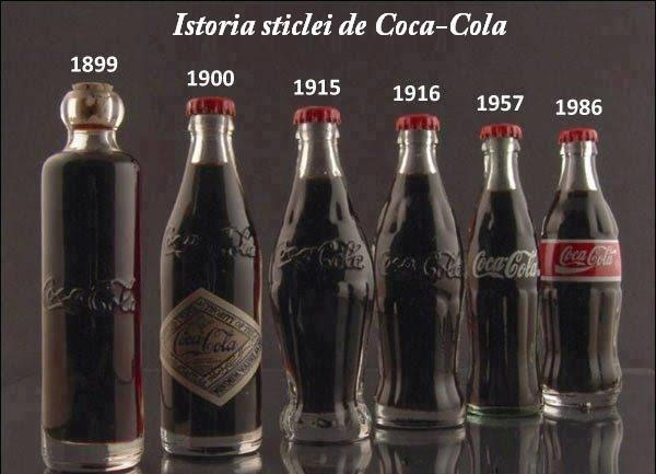 istoria sticlei de cola